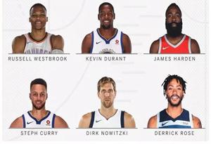2019NBA西部球队MVP盘点 现西部球队中你最喜欢谁