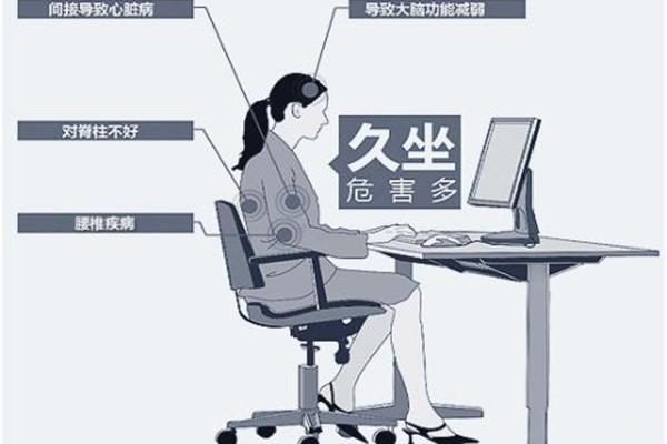 办公室久坐肌肉会有哪些影响 久坐人群的建议